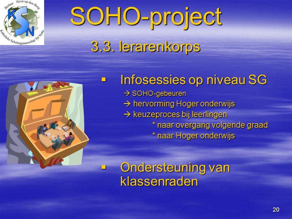 20 SOHO-project 3.3. lerarenkorps  Infosessies op niveau SG  SOHO-gebeuren  SOHO-gebeuren  hervorming Hoger onderwijs  hervorming Hoger onderwijs