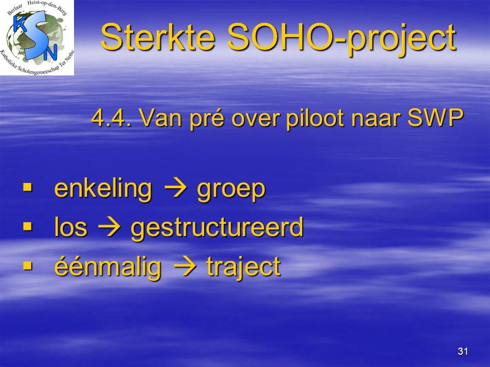 31 Sterkte SOHO-project 4.4. Van pré over piloot naar SWP  enkeling  groep  los  gestructureerd  éénmalig  traject