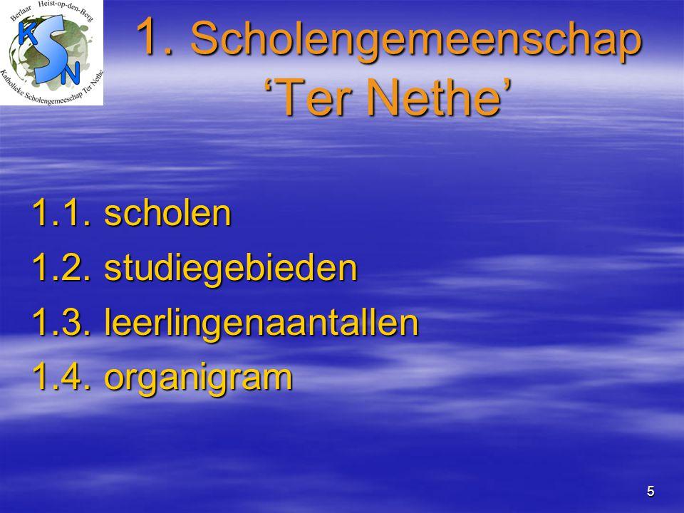 5 1. Scholengemeenschap 'Ter Nethe' 1.1. scholen 1.2. studiegebieden 1.3. leerlingenaantallen 1.4. organigram