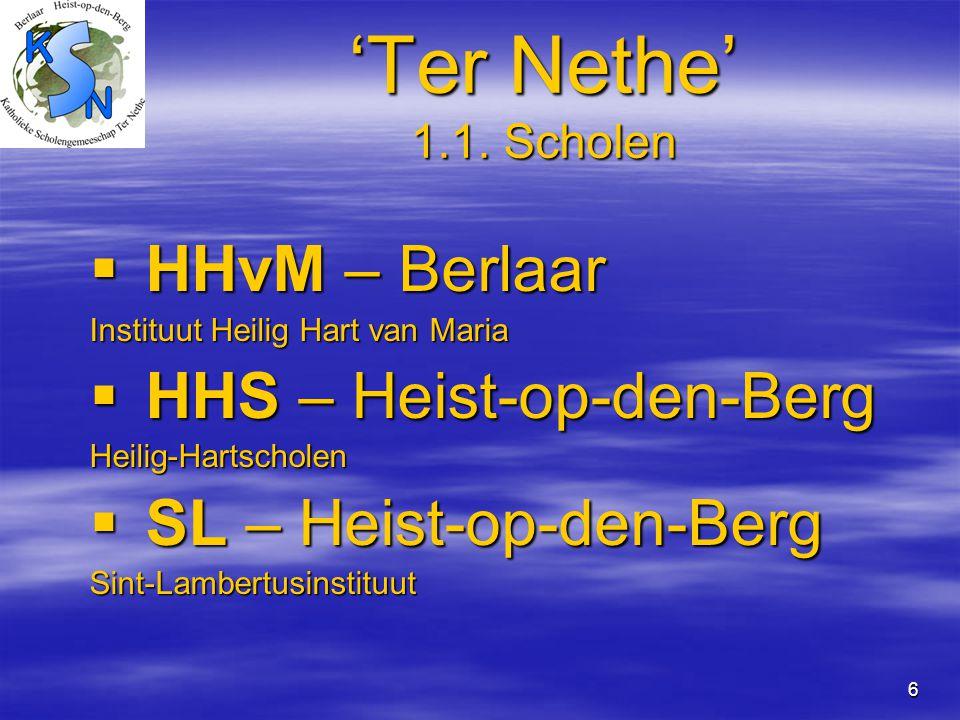 6 'Ter Nethe' 1.1. Scholen  HHvM – Berlaar Instituut Heilig Hart van Maria  HHS – Heist-op-den-Berg Heilig-Hartscholen  SL – Heist-op-den-Berg Sint