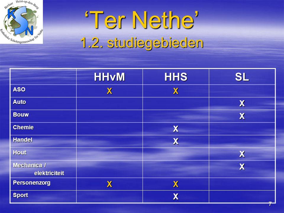 7 'Ter Nethe' 1.2. studiegebieden HHvMHHSSLASOXX AutoX BouwX ChemieX HandelX HoutX Mechanica / elektriciteit elektriciteitX PersonenzorgXX SportX