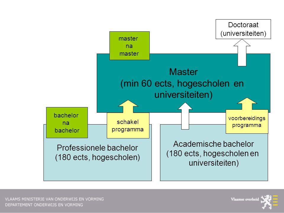 Professionele bachelor (180 ects, hogescholen) Academische bachelor (180 ects, hogescholen en universiteiten) Master (min 60 ects, hogescholen en univ