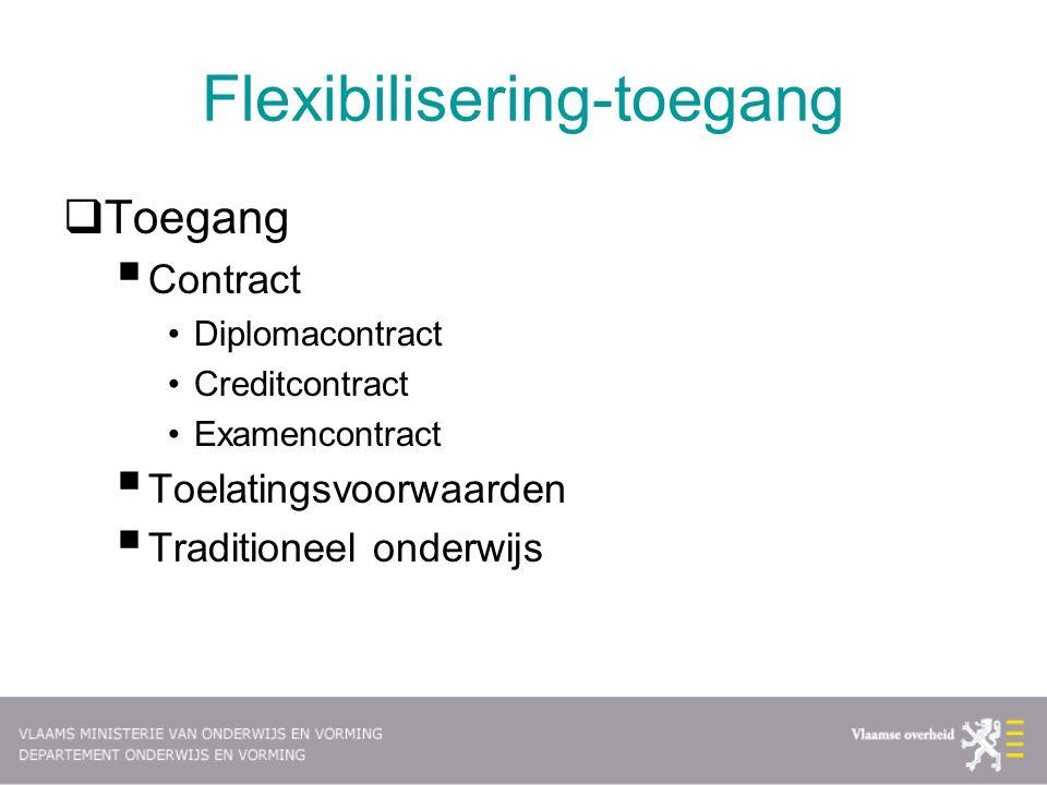 Flexibilisering-toegang  Toegang  Contract Diplomacontract Creditcontract Examencontract  Toelatingsvoorwaarden  Traditioneel onderwijs