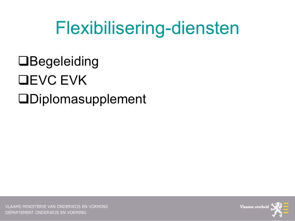 Flexibilisering-diensten  Begeleiding  EVC EVK  Diplomasupplement
