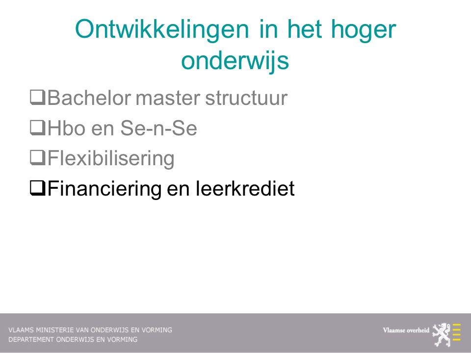 Ontwikkelingen in het hoger onderwijs  Bachelor master structuur  Hbo en Se-n-Se  Flexibilisering  Financiering en leerkrediet