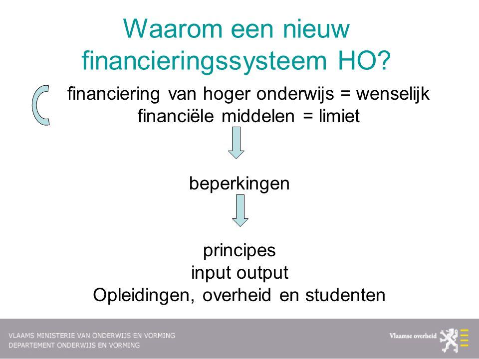 Waarom een nieuw financieringssysteem HO? financiering van hoger onderwijs = wenselijk financiële middelen = limiet beperkingen principes input output