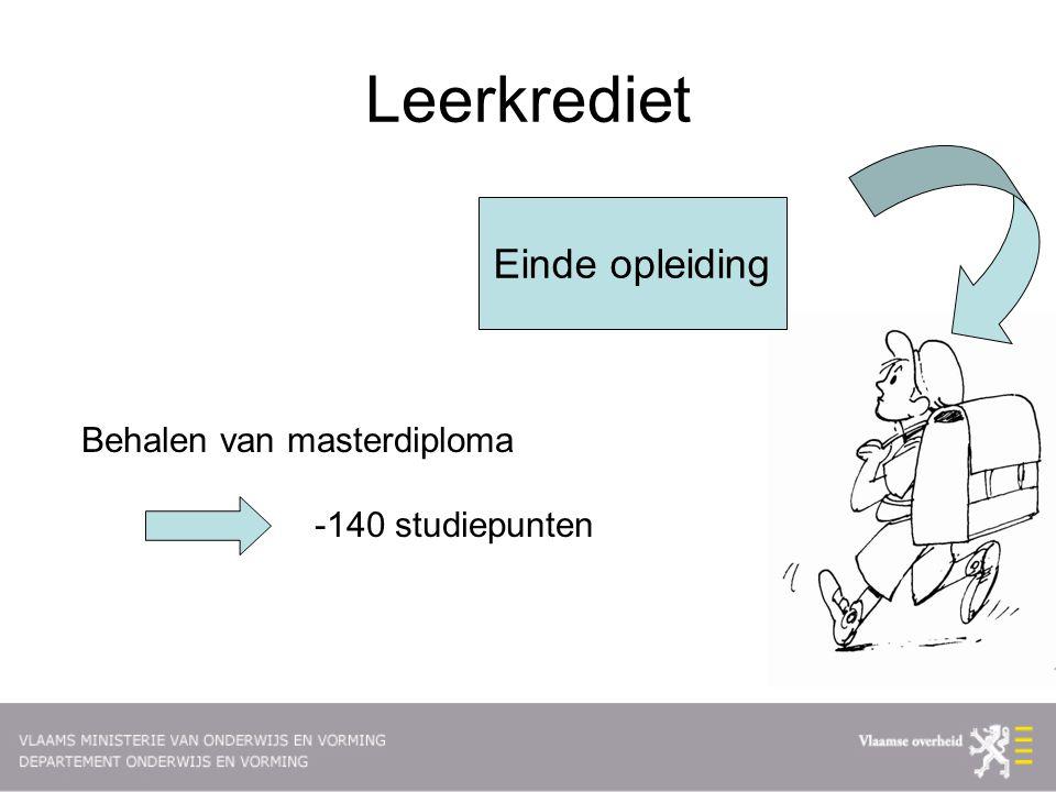 Leerkrediet Einde opleiding Behalen van masterdiploma -140 studiepunten