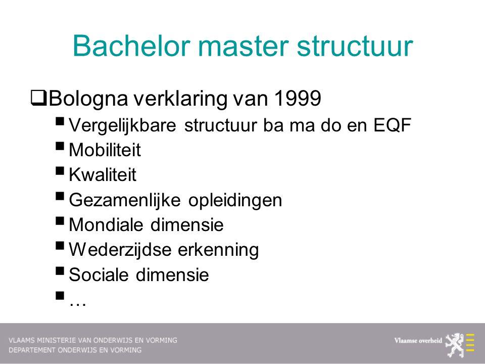 Bachelor master structuur  Bologna verklaring van 1999  Vergelijkbare structuur ba ma do en EQF  Mobiliteit  Kwaliteit  Gezamenlijke opleidingen