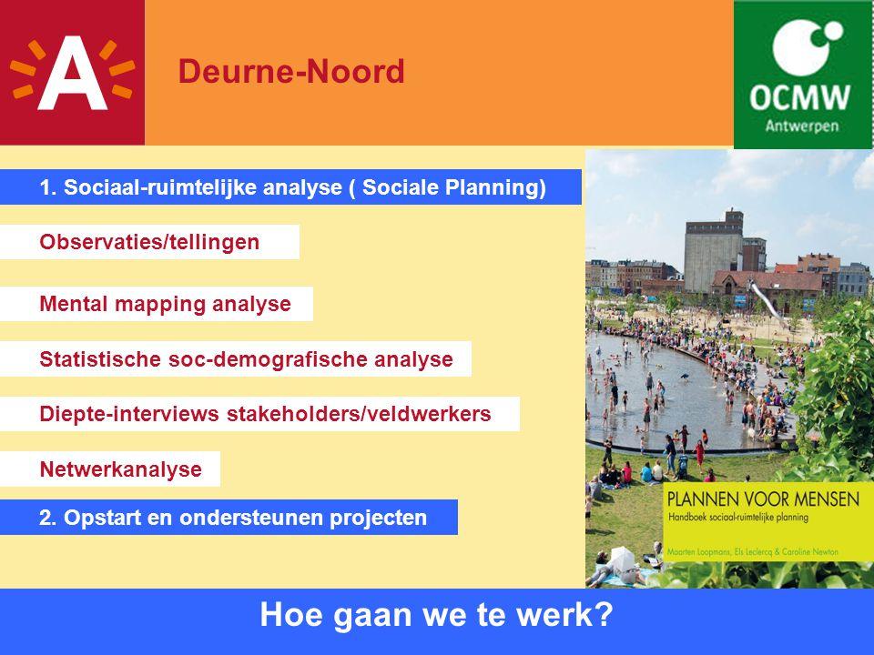 6 Hoe gaan we te werk? Deurne-Noord 1. Sociaal-ruimtelijke analyse ( Sociale Planning) 2. Opstart en ondersteunen projecten Mental mapping analyse Obs