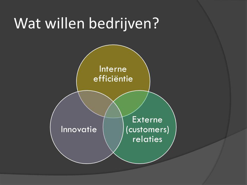 Wat willen bedrijven? Interne efficiëntie Externe (customers) relaties Innovatie