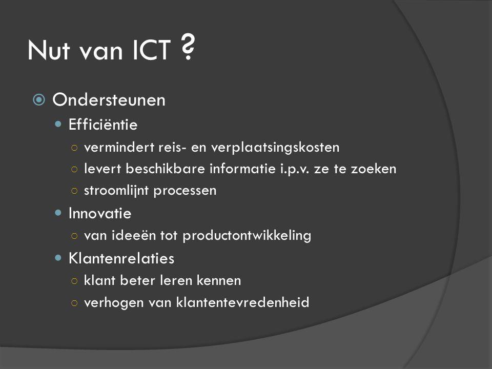 Nut van ICT .