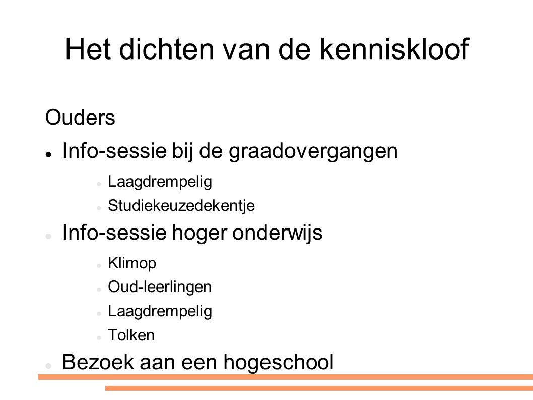 Het dichten van de kenniskloof Ouders Info-sessie bij de graadovergangen Laagdrempelig Studiekeuzedekentje Info-sessie hoger onderwijs Klimop Oud-leer