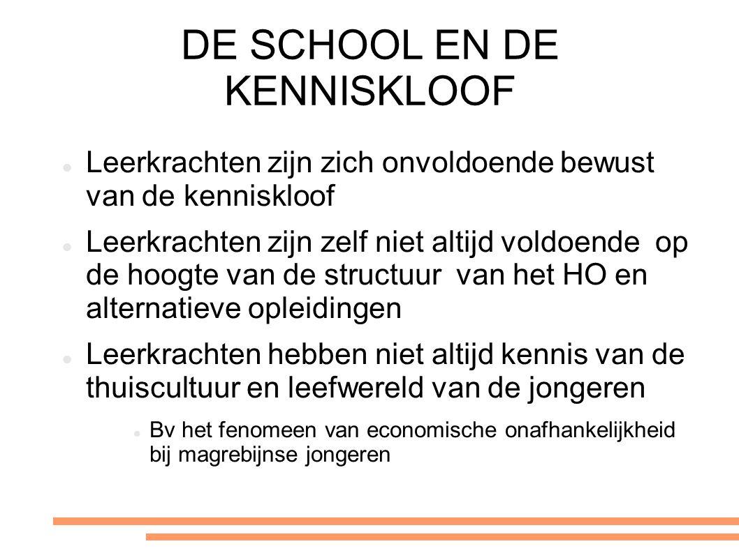 DE SCHOOL EN DE KENNISKLOOF Leerkrachten zijn zich onvoldoende bewust van de kenniskloof Leerkrachten zijn zelf niet altijd voldoende op de hoogte van