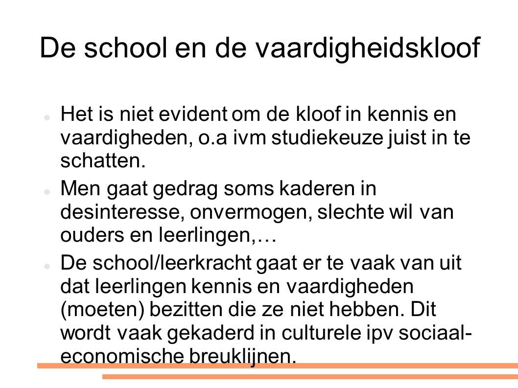 De school en de vaardigheidskloof Het is niet evident om de kloof in kennis en vaardigheden, o.a ivm studiekeuze juist in te schatten. Men gaat gedrag