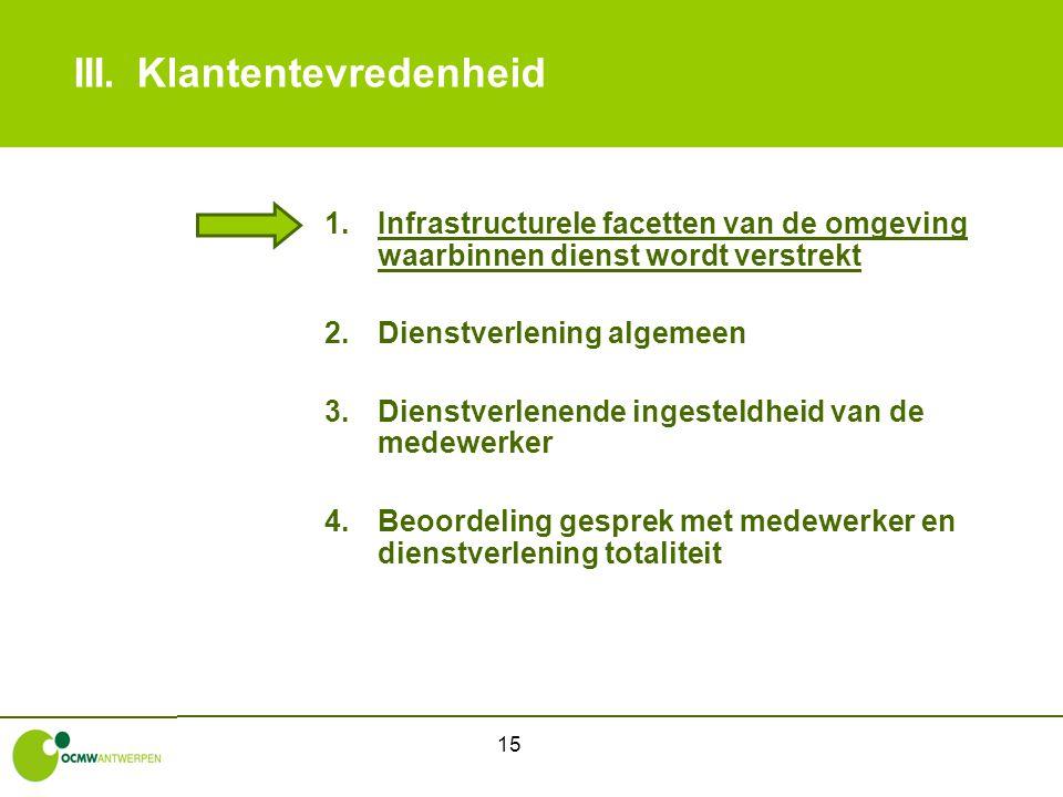 15 III.Klantentevredenheid 1.Infrastructurele facetten van de omgeving waarbinnen dienst wordt verstrekt 2.Dienstverlening algemeen 3.Dienstverlenende