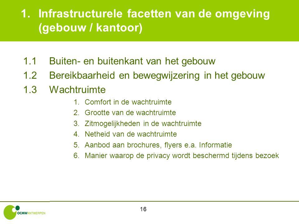 16 1.Infrastructurele facetten van de omgeving (gebouw / kantoor) 1.1Buiten- en buitenkant van het gebouw 1.2Bereikbaarheid en bewegwijzering in het g