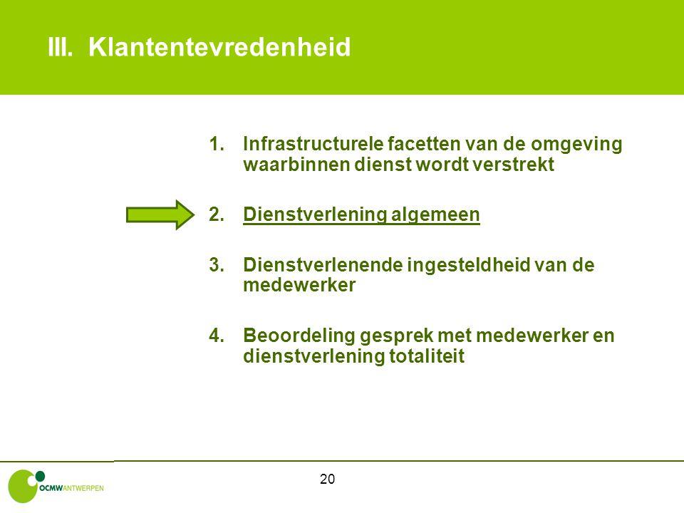 20 III.Klantentevredenheid 1.Infrastructurele facetten van de omgeving waarbinnen dienst wordt verstrekt 2.Dienstverlening algemeen 3.Dienstverlenende