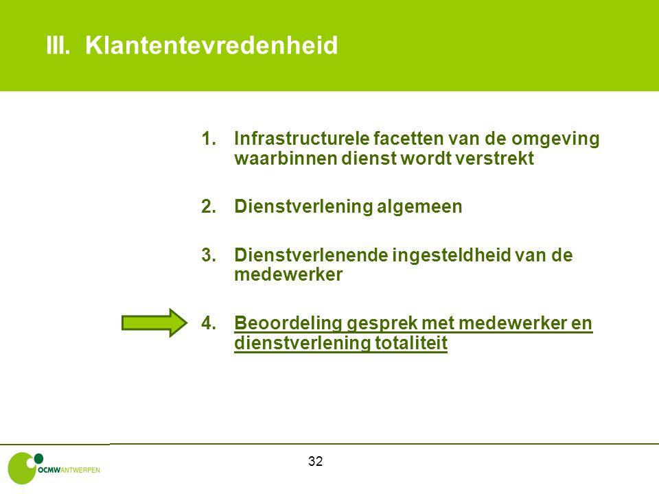 32 III.Klantentevredenheid 1.Infrastructurele facetten van de omgeving waarbinnen dienst wordt verstrekt 2.Dienstverlening algemeen 3.Dienstverlenende