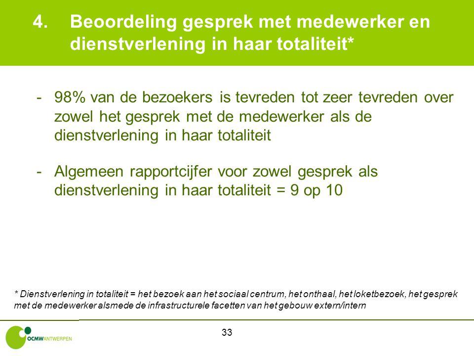 33 4.Beoordeling gesprek met medewerker en dienstverlening in haar totaliteit* -98% van de bezoekers is tevreden tot zeer tevreden over zowel het gesp
