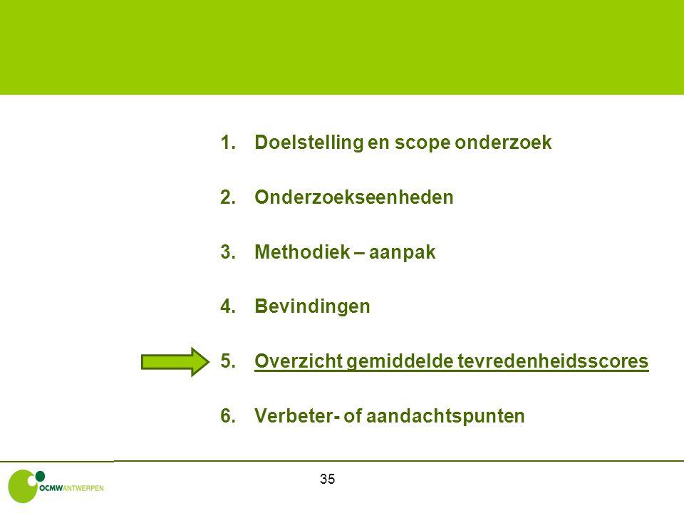 35 1.Doelstelling en scope onderzoek 2.Onderzoekseenheden 3.Methodiek – aanpak 4.Bevindingen 5.Overzicht gemiddelde tevredenheidsscores 6.Verbeter- of