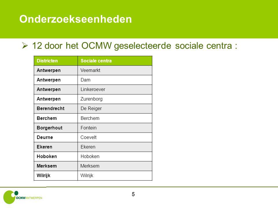 5 Onderzoekseenheden  12 door het OCMW geselecteerde sociale centra : DistrictenSociale centra AntwerpenVeemarkt AntwerpenDam AntwerpenLinkeroever An
