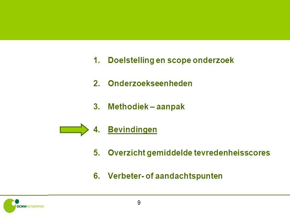 9 1.Doelstelling en scope onderzoek 2.Onderzoekseenheden 3.Methodiek – aanpak 4.Bevindingen 5.Overzicht gemiddelde tevredenheisscores 6.Verbeter- of a