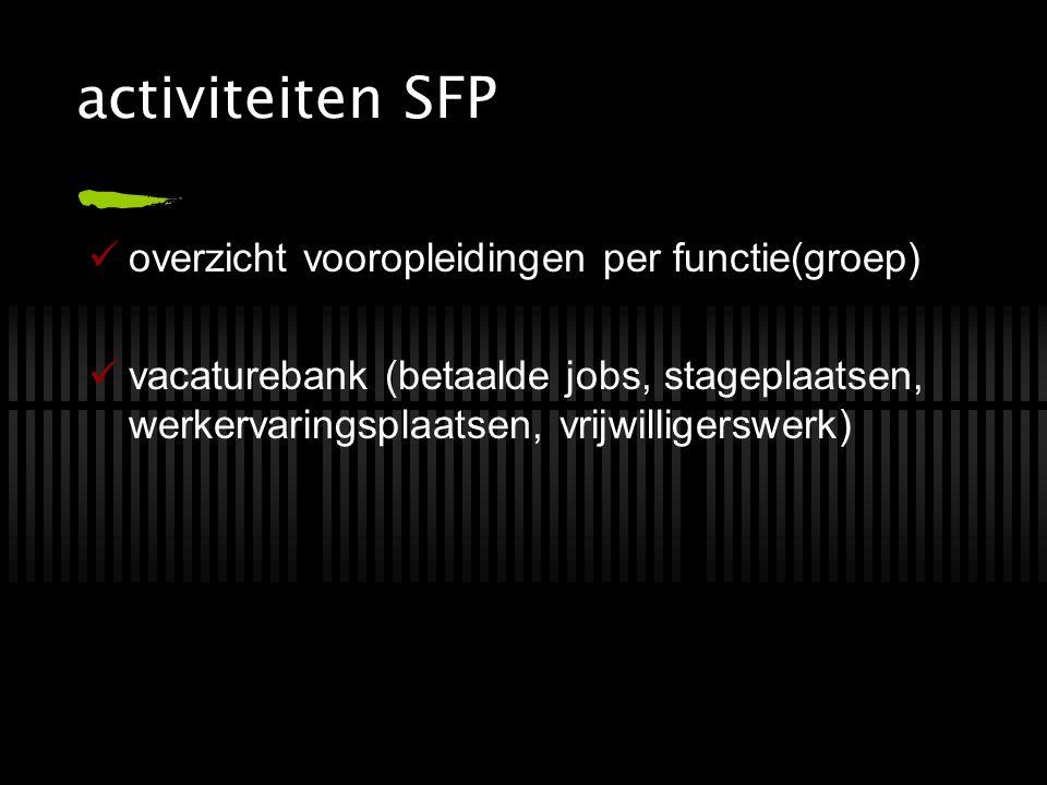 activiteiten SFP overzicht vooropleidingen per functie(groep) vacaturebank (betaalde jobs, stageplaatsen, werkervaringsplaatsen, vrijwilligerswerk)