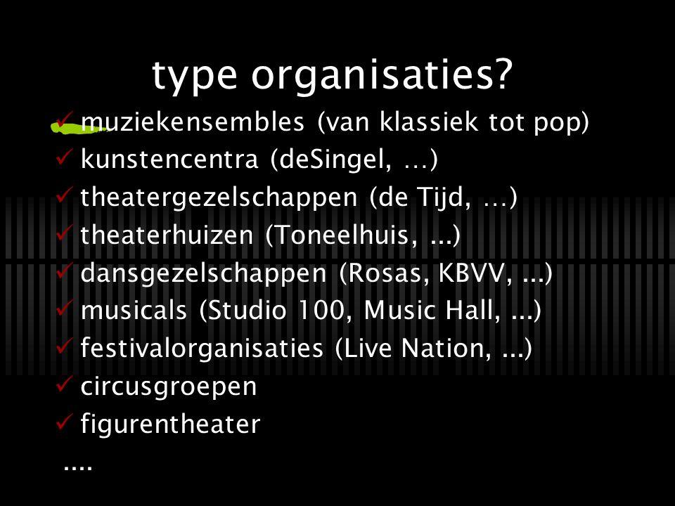 muziekensembles (van klassiek tot pop) kunstencentra (deSingel, …) theatergezelschappen (de Tijd, …) theaterhuizen (Toneelhuis,...) dansgezelschappen