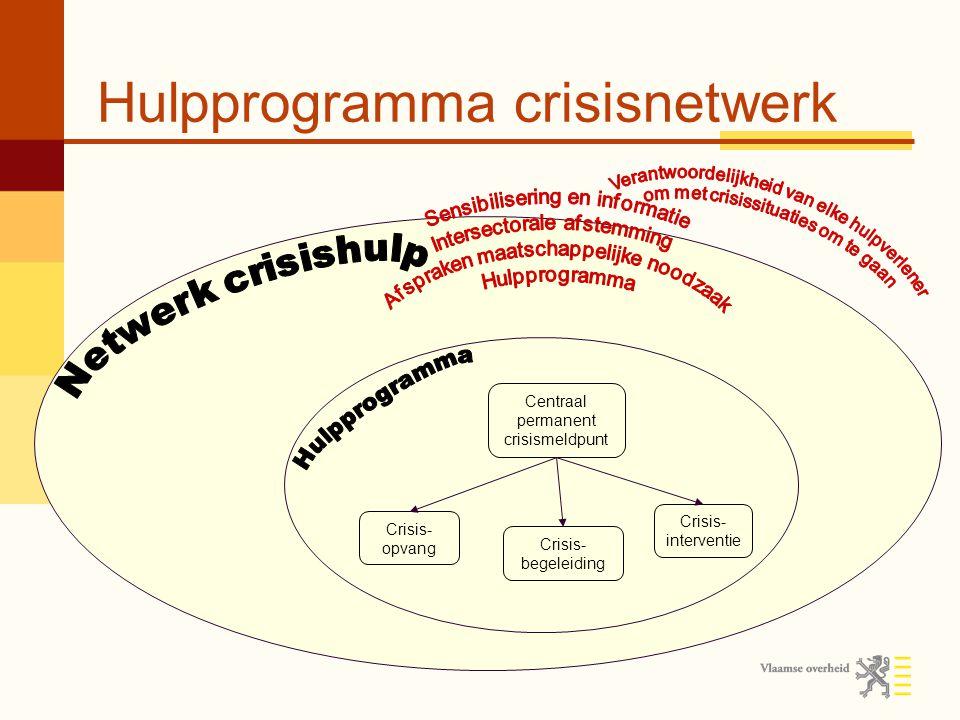 Hulpprogramma crisisnetwerk Centraal permanent crisismeldpunt Crisis- interventie Crisis- begeleiding Crisis- opvang