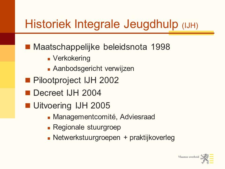 Historiek Integrale Jeugdhulp (IJH) Maatschappelijke beleidsnota 1998 Verkokering Aanbodsgericht verwijzen Pilootproject IJH 2002 Decreet IJH 2004 Uit