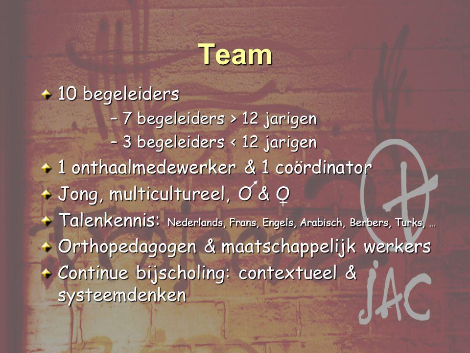 10 begeleiders –7 begeleiders > 12 jarigen –3 begeleiders < 12 jarigen 1 onthaalmedewerker & 1 coördinator Jong, multicultureel, O & O Talenkennis: Nederlands, Frans, Engels, Arabisch, Berbers, Turks, … Orthopedagogen & maatschappelijk werkers Continue bijscholing: contextueel & systeemdenken Team