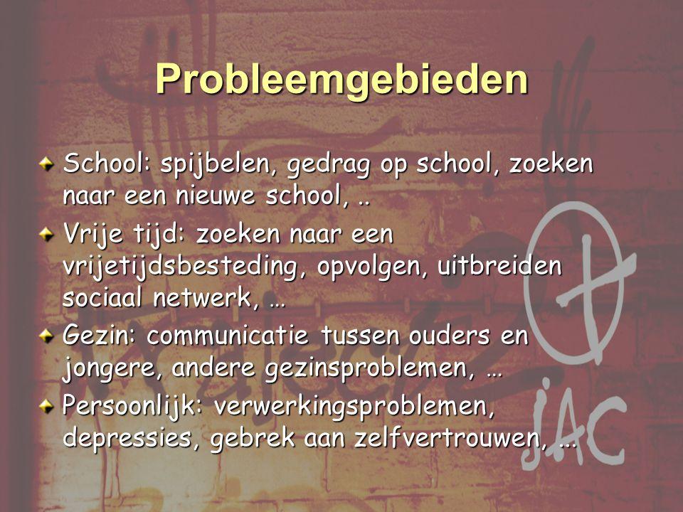 School: spijbelen, gedrag op school, zoeken naar een nieuwe school,..