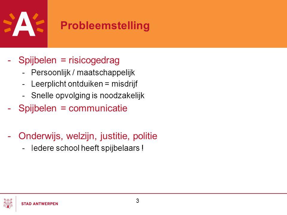 3 Probleemstelling -Spijbelen = risicogedrag -Persoonlijk / maatschappelijk -Leerplicht ontduiken = misdrijf -Snelle opvolging is noodzakelijk -Spijbe