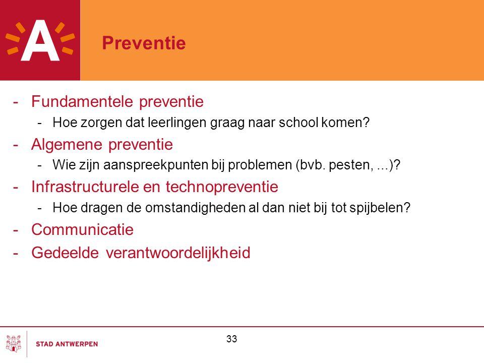 33 Preventie -Fundamentele preventie -Hoe zorgen dat leerlingen graag naar school komen? -Algemene preventie -Wie zijn aanspreekpunten bij problemen (