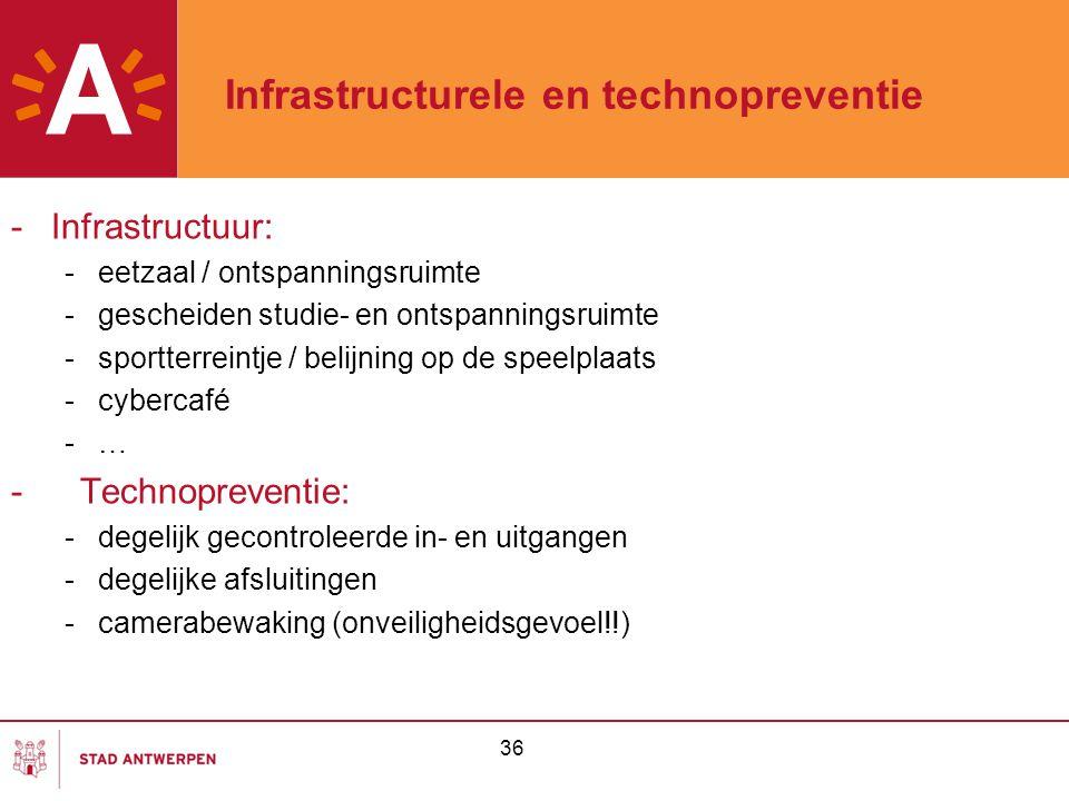 36 Infrastructurele en technopreventie -Infrastructuur: -eetzaal / ontspanningsruimte -gescheiden studie- en ontspanningsruimte -sportterreintje / bel