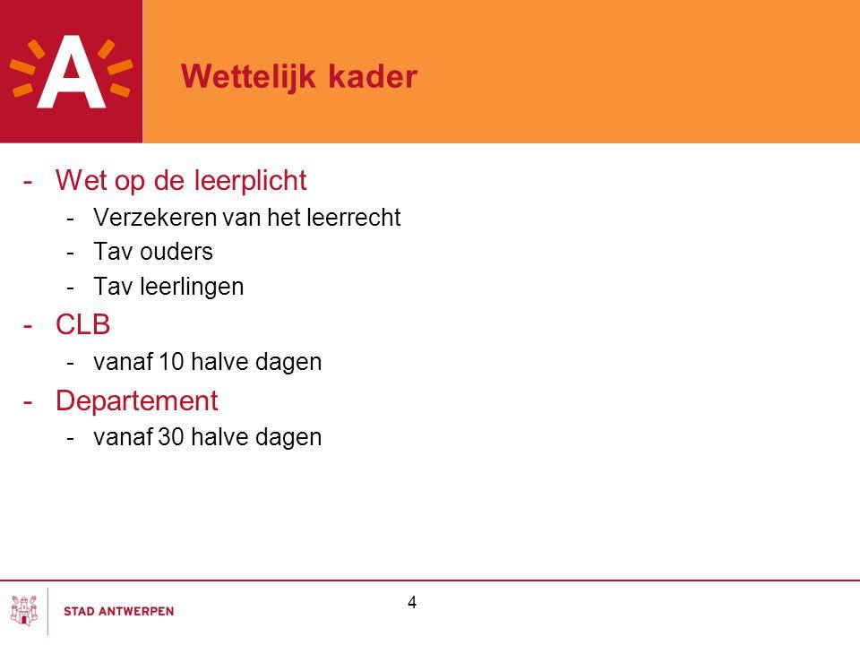 35 Algemene preventie… -Wie zijn aanspreekpunten bij problemen (bvb.