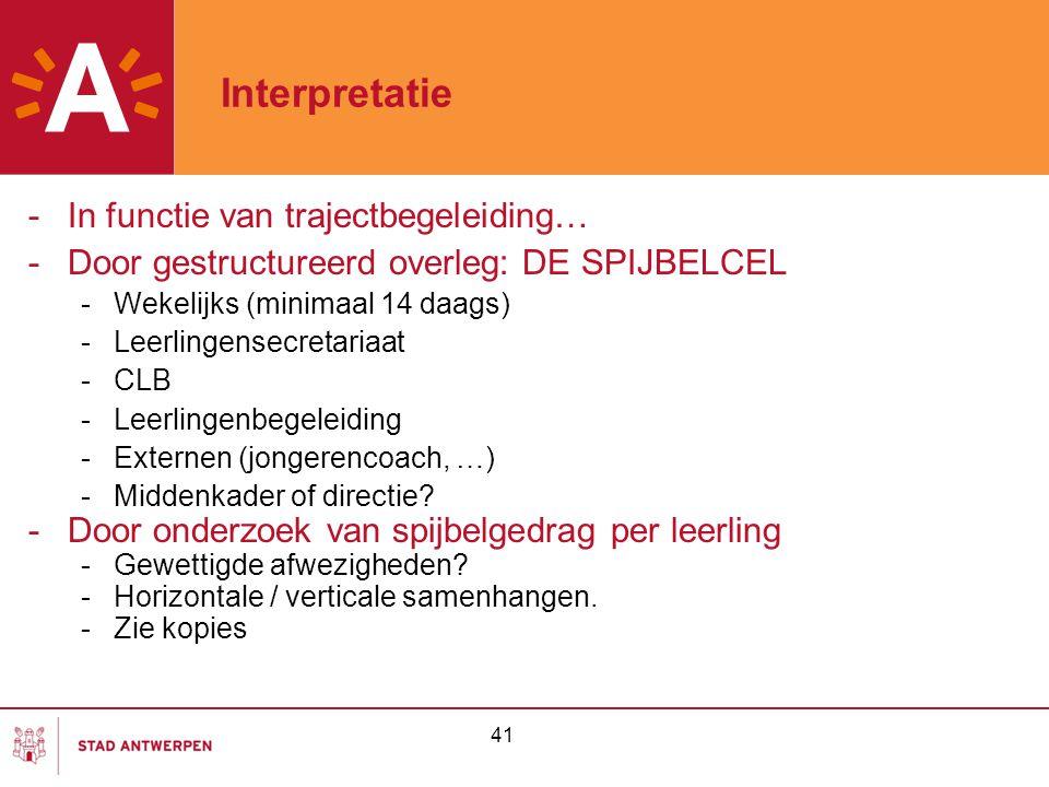 41 Interpretatie -In functie van trajectbegeleiding… -Door gestructureerd overleg: DE SPIJBELCEL -Wekelijks (minimaal 14 daags) -Leerlingensecretariaa