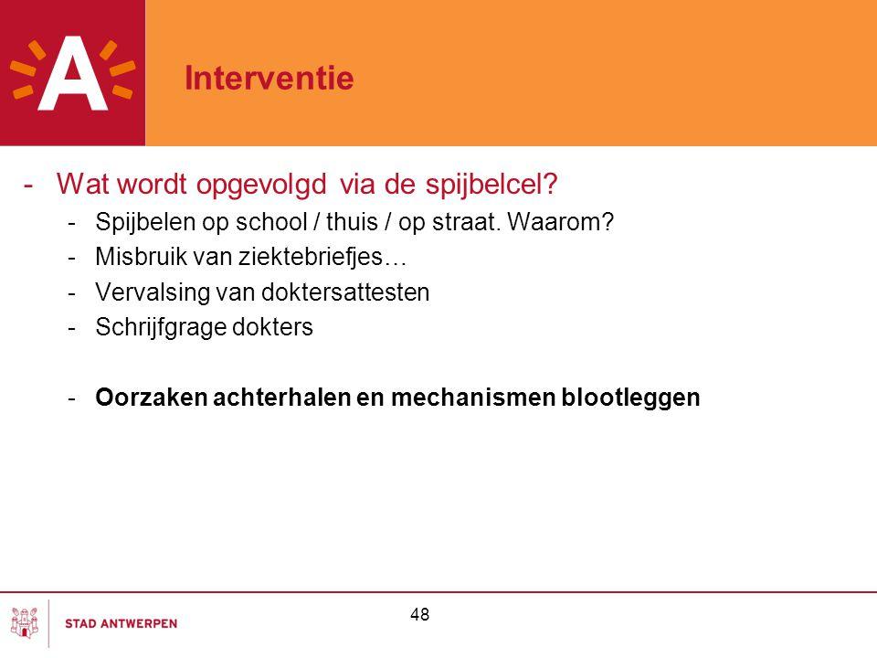 48 Interventie -Wat wordt opgevolgd via de spijbelcel? -Spijbelen op school / thuis / op straat. Waarom? -Misbruik van ziektebriefjes… -Vervalsing van