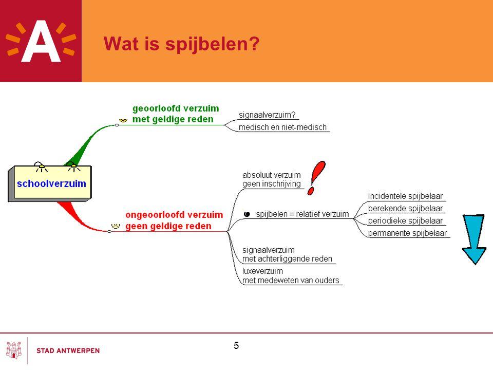 Spijbelonderzoek lager onderwijs Spijbelgedrag in het lager onderwijs -Schooljaar 2008-2009 : bevraging alle scholen van Antwerpen -10 halve dagen met B- code B-code: geregistreerde afwezigheid waarvoor geen enkele geldige reden kan ingeroepen worden.