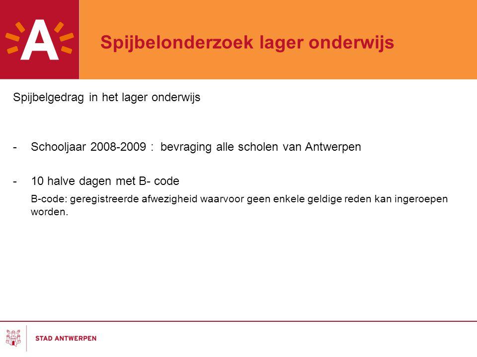 Spijbelonderzoek lager onderwijs Spijbelgedrag in het lager onderwijs -Schooljaar 2008-2009 : bevraging alle scholen van Antwerpen -10 halve dagen met