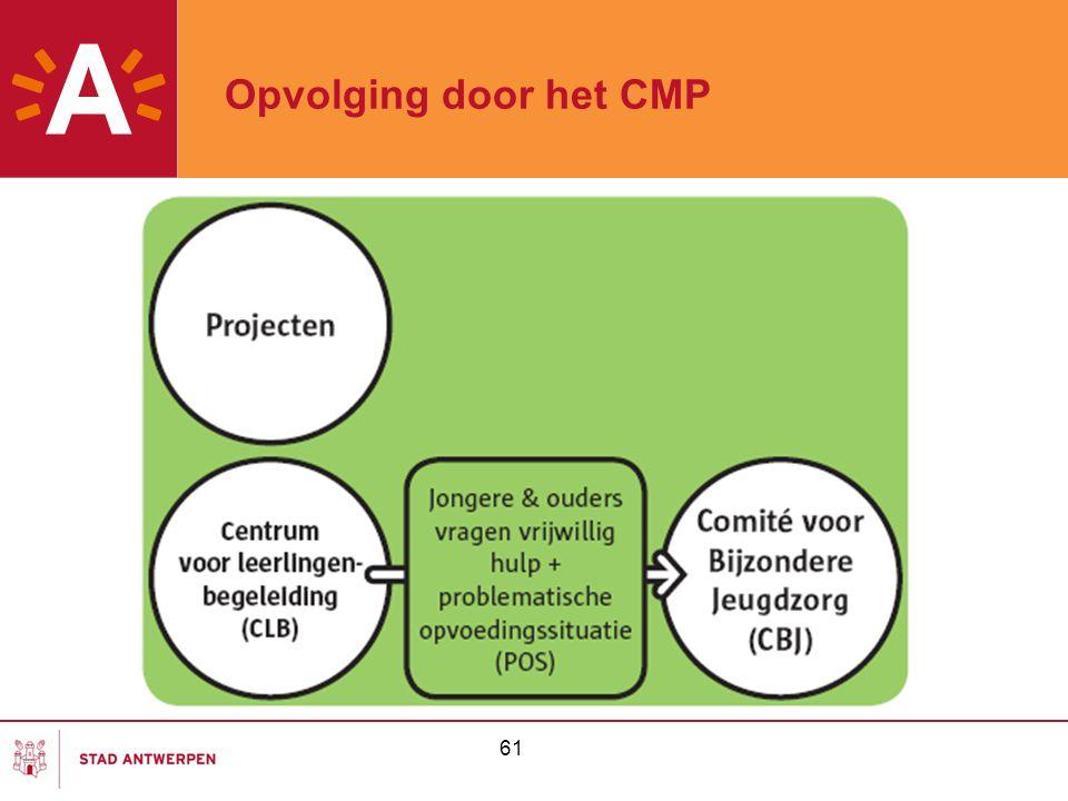 61 Opvolging door het CMP