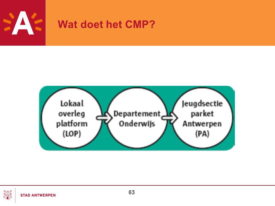 63 Wat doet het CMP?