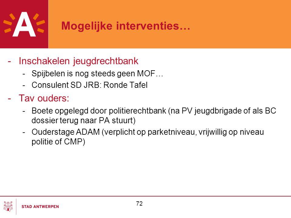 72 Mogelijke interventies… -Inschakelen jeugdrechtbank -Spijbelen is nog steeds geen MOF… -Consulent SD JRB: Ronde Tafel -Tav ouders: -Boete opgelegd