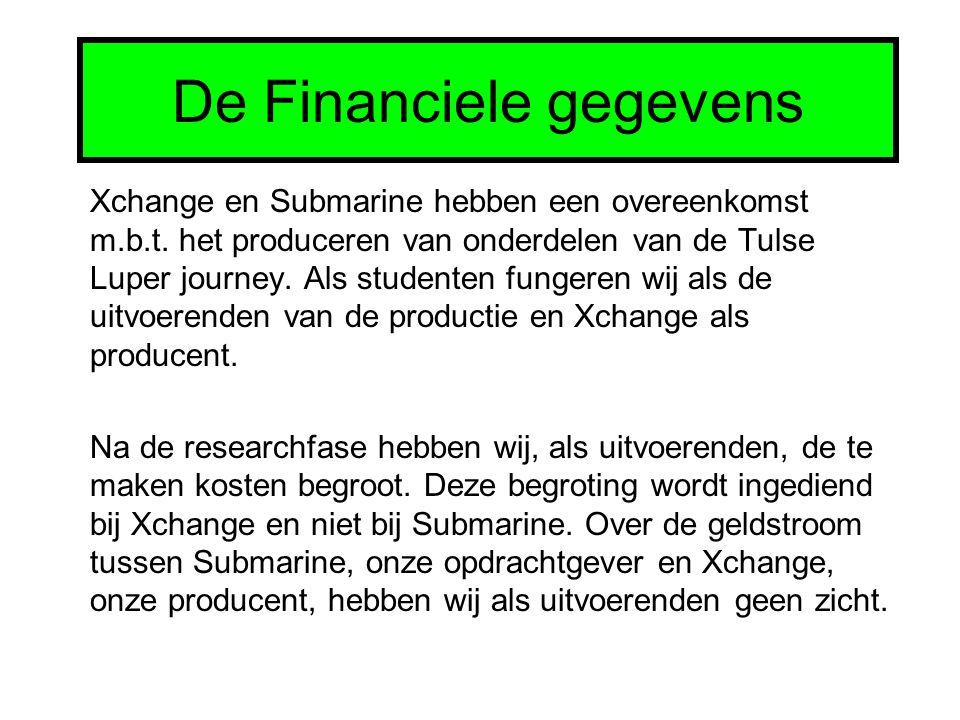 De Financiele gegevens Xchange en Submarine hebben een overeenkomst m.b.t. het produceren van onderdelen van de Tulse Luper journey. Als studenten fun
