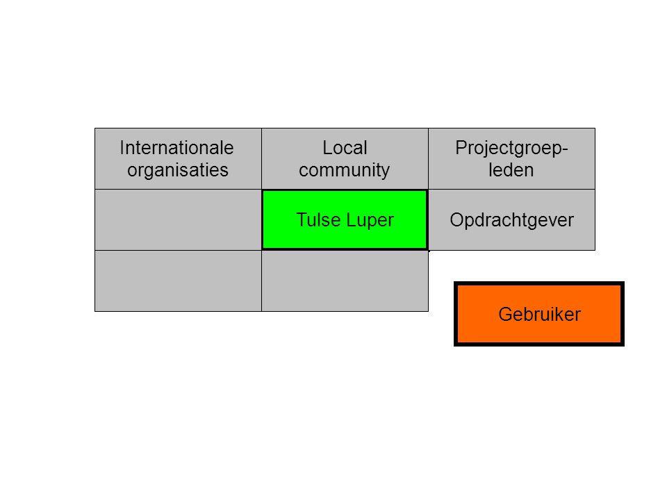 Tulse Luper Internationale organisaties Projectgroep- leden Local community Opdrachtgever Gebruiker