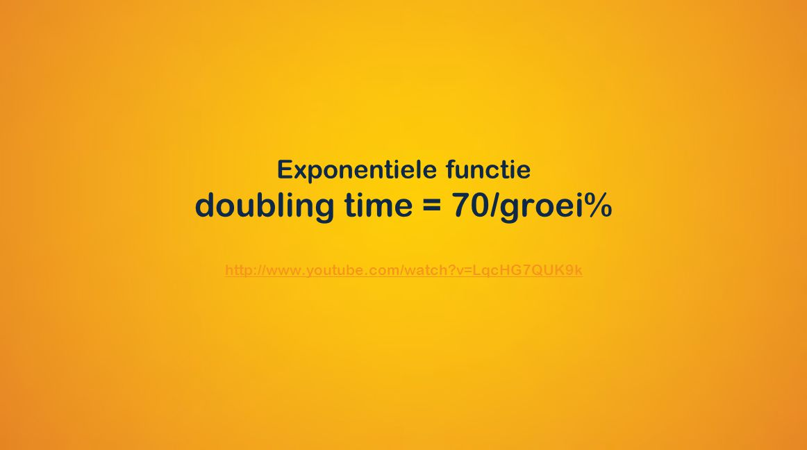 Exponentiele functie doubling time = 70/groei% http://www.youtube.com/watch v=LqcHG7QUK9k