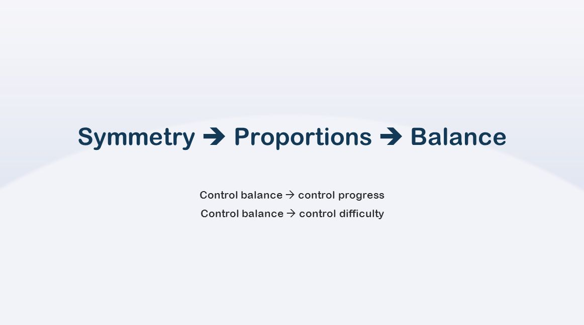Symmetry  Proportions  Balance Control balance  control progress Control balance  control difficulty