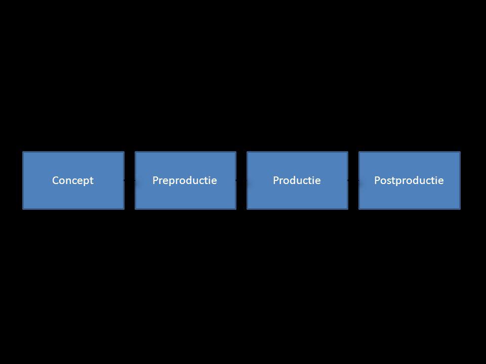 Beoordeling Inzicht in methode Regie van de documentaire Selectie van aandachtspunten