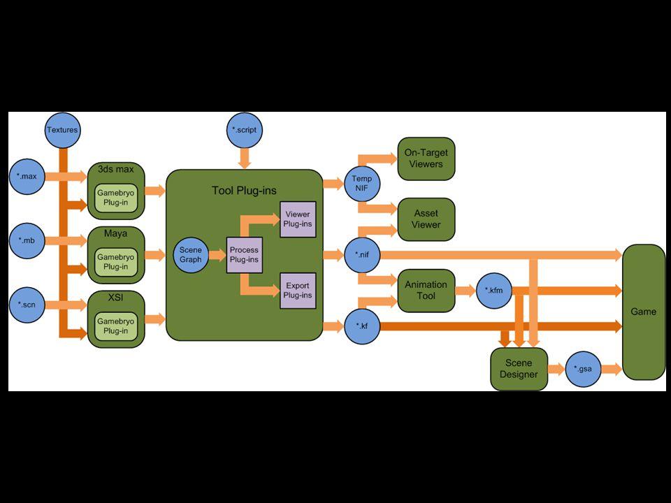 Pipeline Concept-artModelTextures