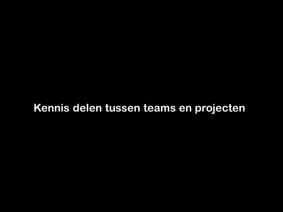 Kennis delen tussen teams en projecten